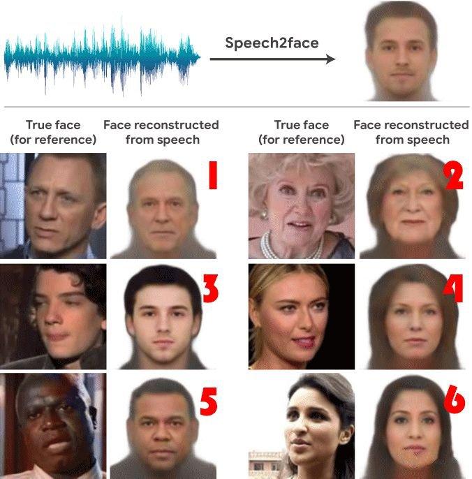 万能的AI之根据语音识别人脸