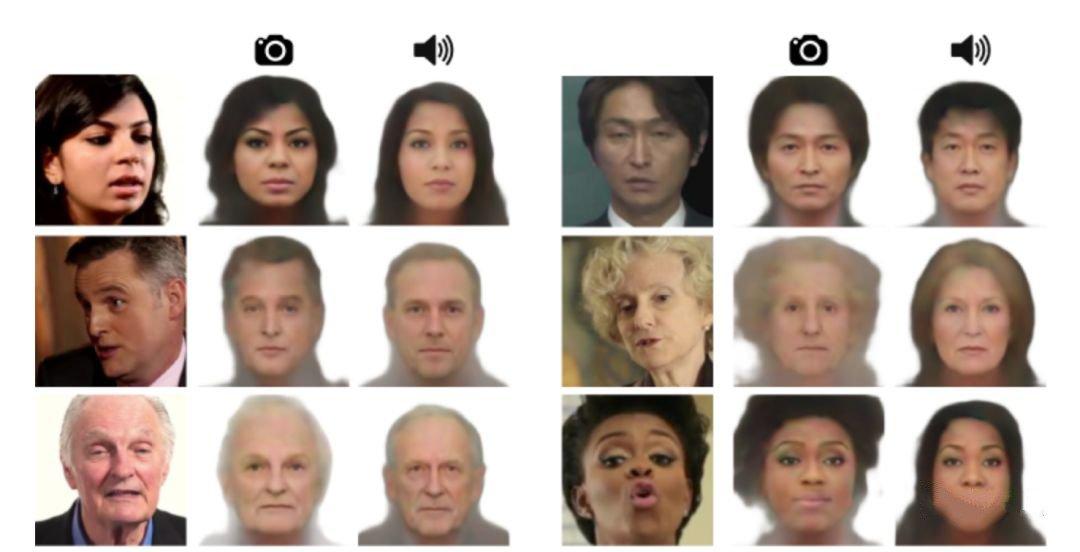 从原始图像提取特征重建的人脸,以及从声音推测的人脸
